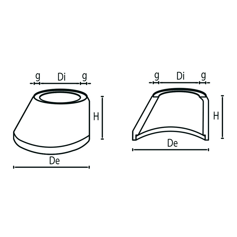 Cap-tronconic